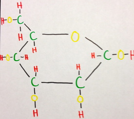 Lewis Structure, VSEPR, and Nature of Bonds - D-Glucose